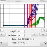density profile mutiple dives
